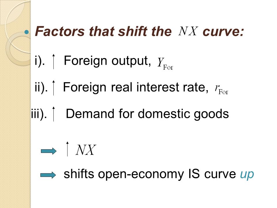 Factors that shift the curve: