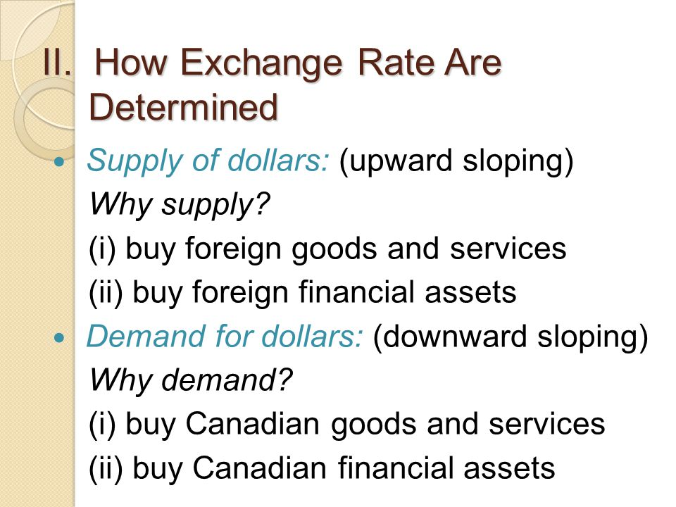 II. How Exchange Rate Are Determined