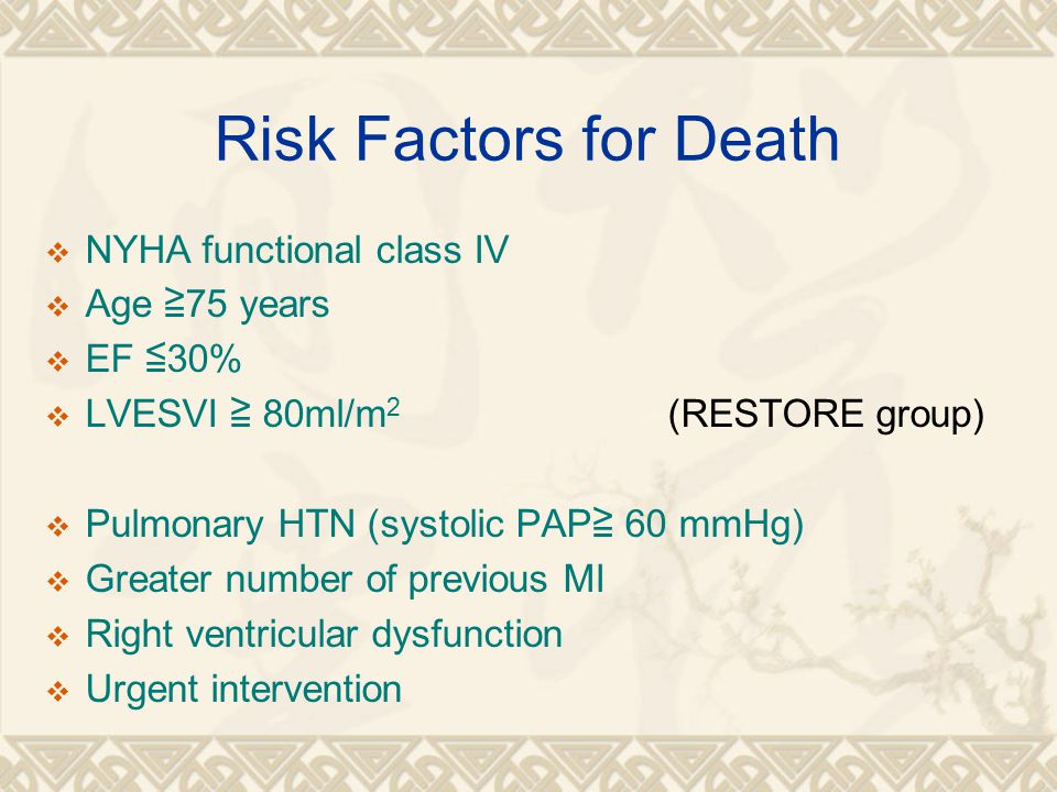 Risk Factors for Death NYHA functional class IV Age ≧75 years EF ≦30%