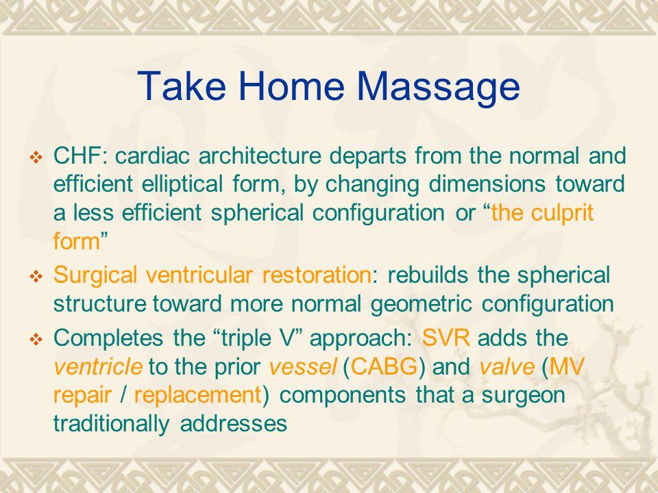 Take Home Massage