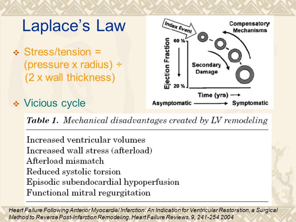 Laplace's Law Stress/tension = (pressure x radius) ÷