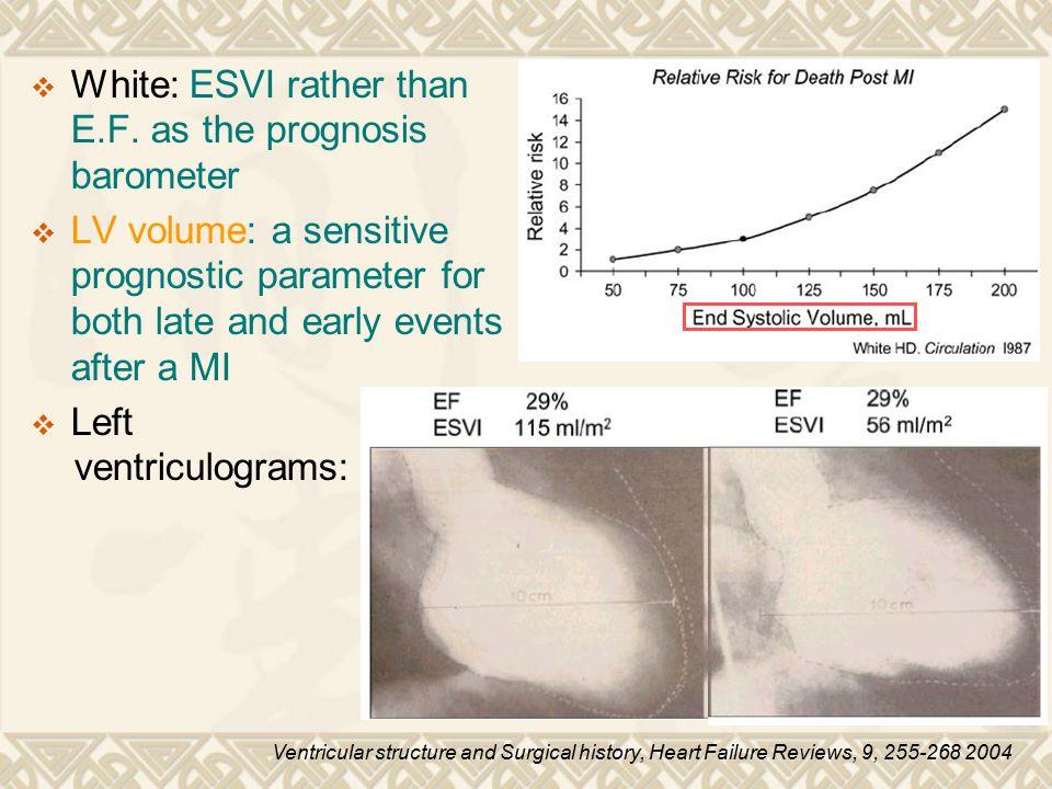 White: ESVI rather than E.F. as the prognosis barometer