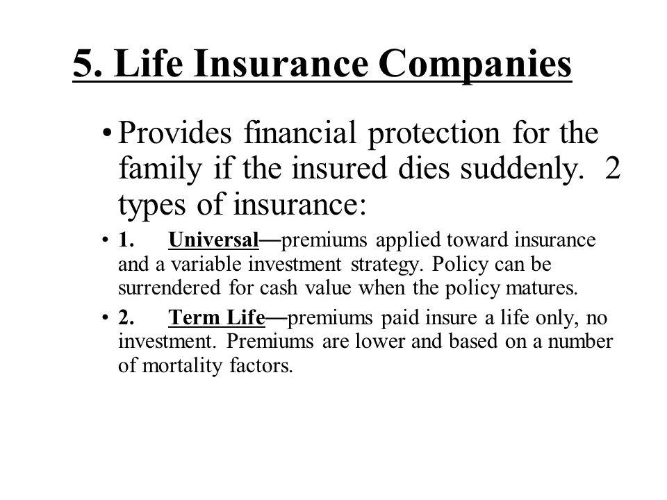 5. Life Insurance Companies