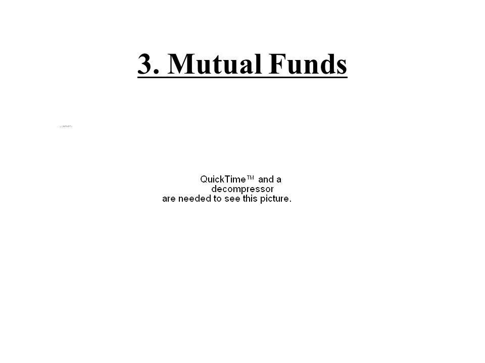 3. Mutual Funds