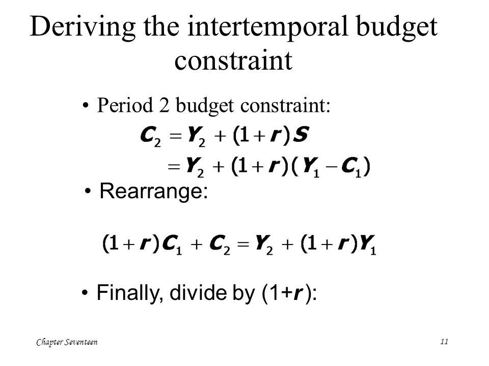 Deriving the intertemporal budget constraint