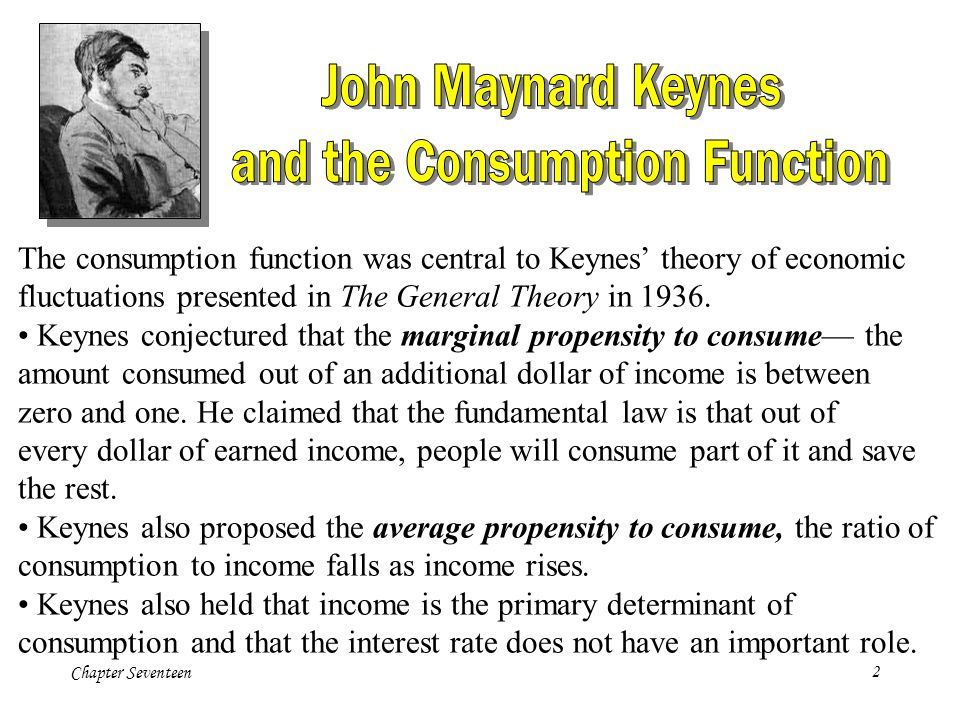 and the Consumption Function