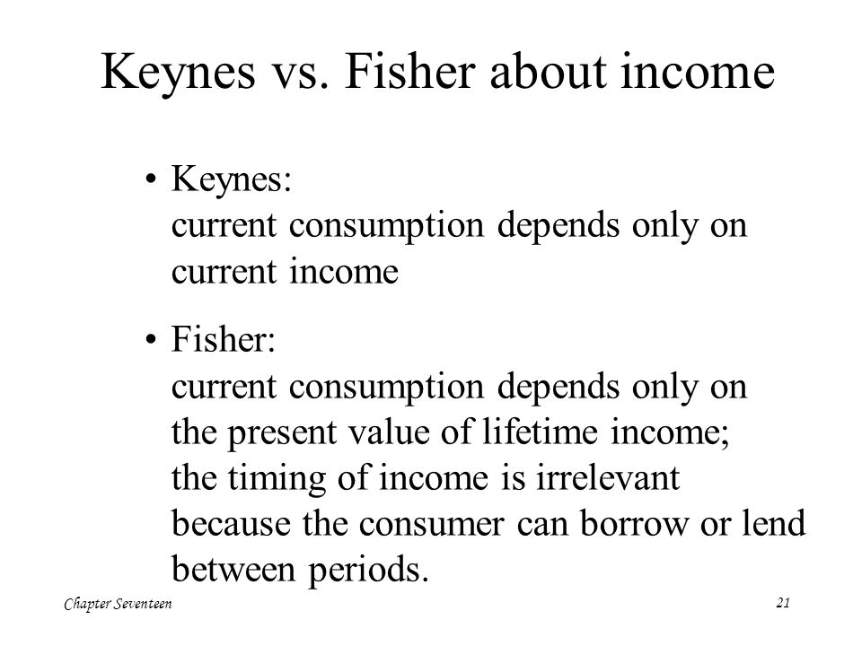 Keynes vs. Fisher about income