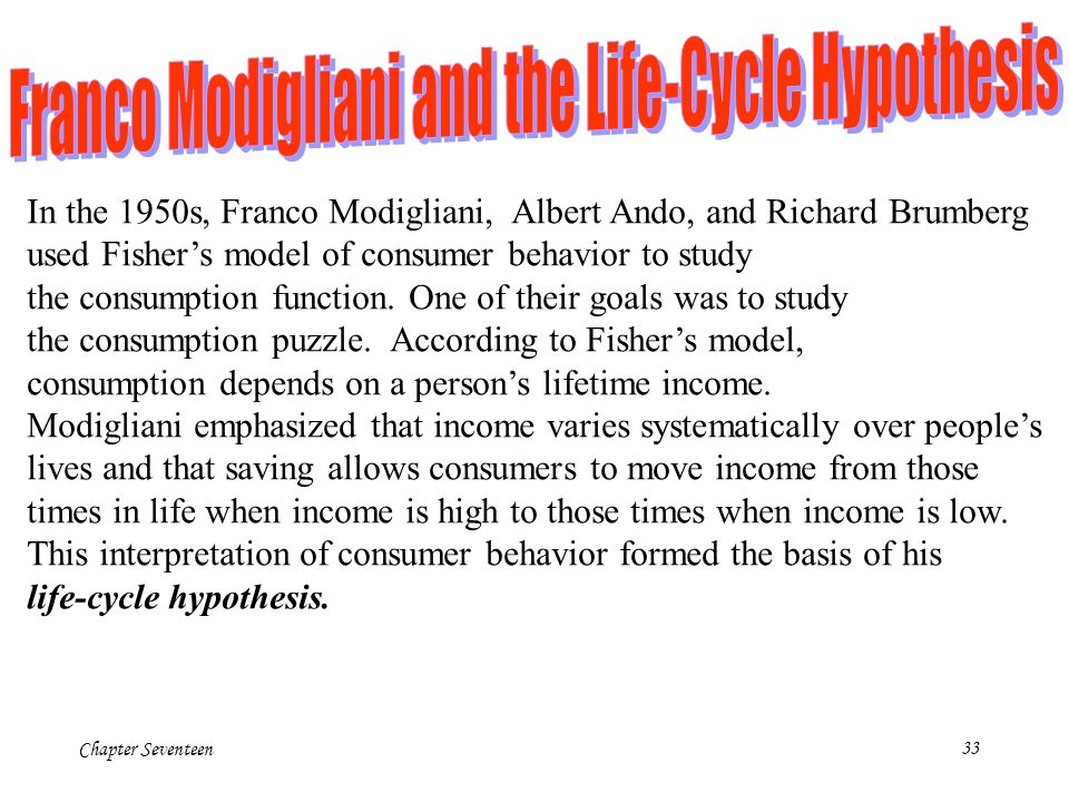 Franco Modigliani and the Life-Cycle Hypothesis
