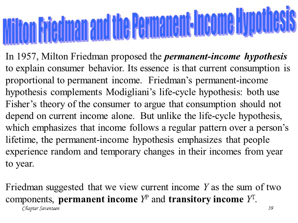 Milton Friedman and the Permanent-Income Hypothesis