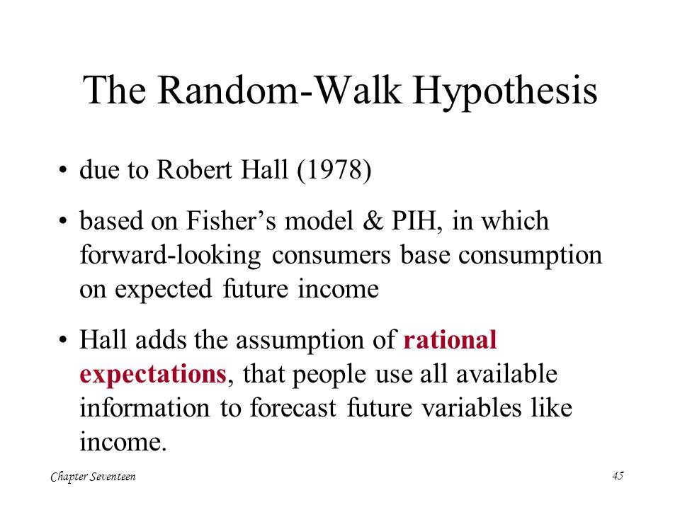 The Random-Walk Hypothesis