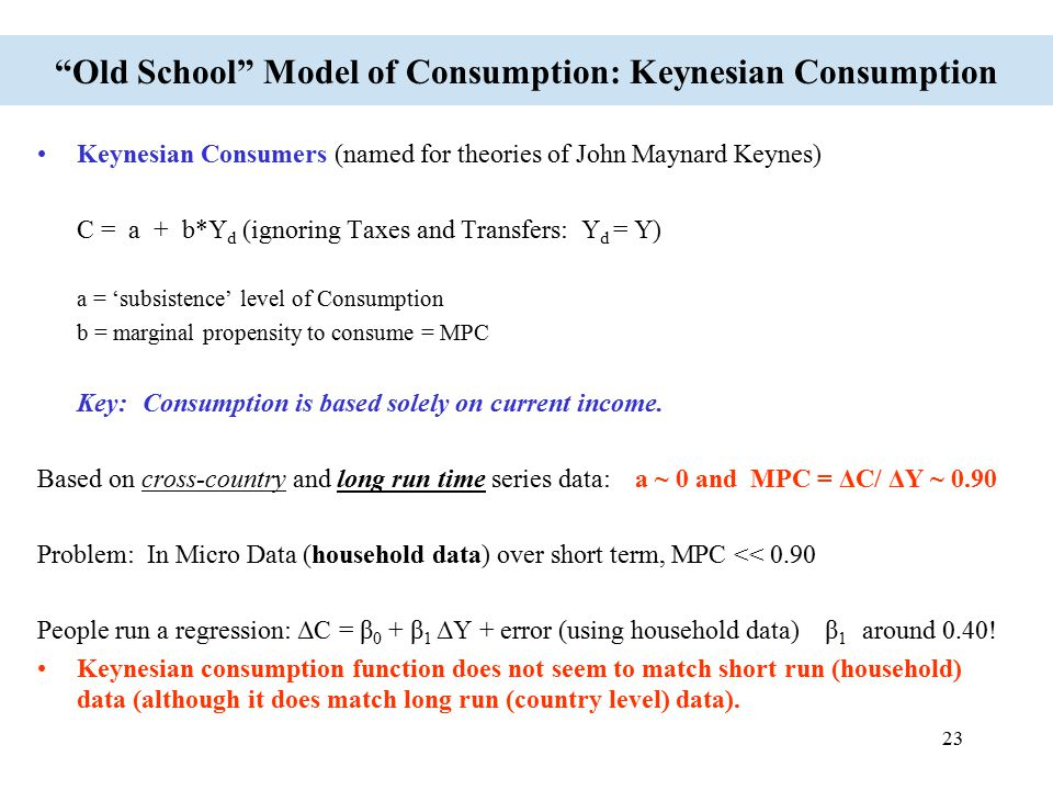 Old School Model of Consumption: Keynesian Consumption