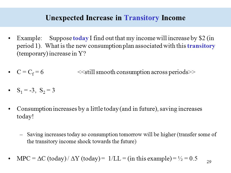 Unexpected Increase in Transitory Income