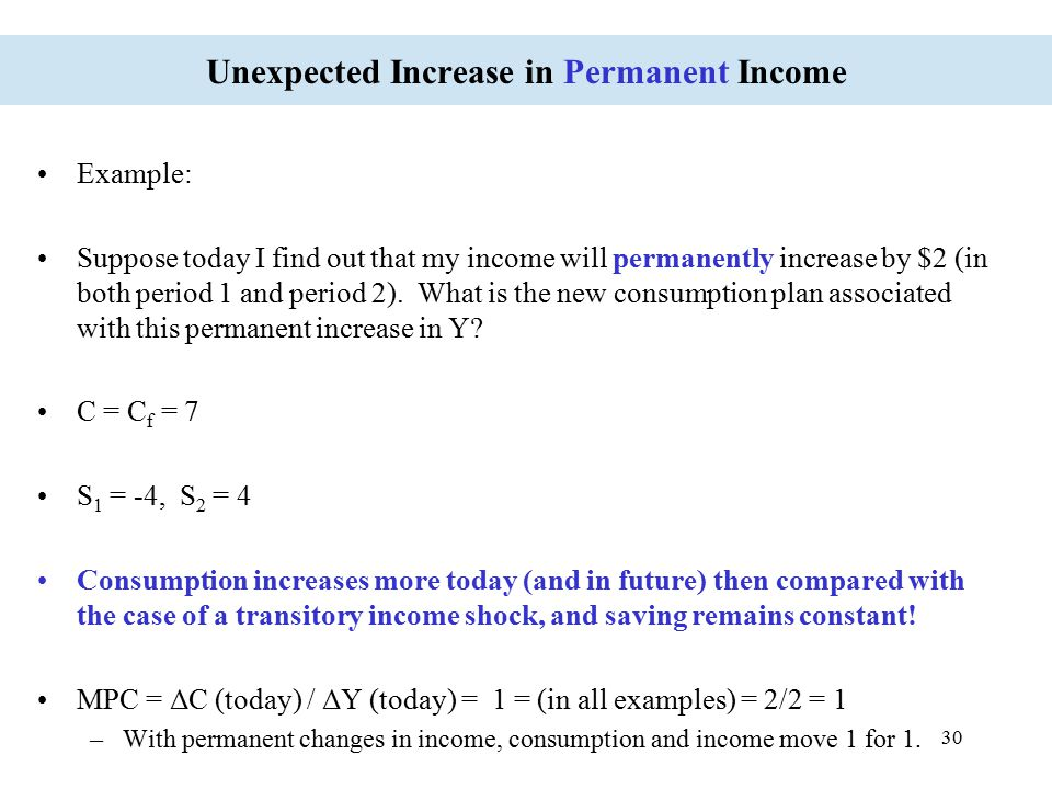 Unexpected Increase in Permanent Income
