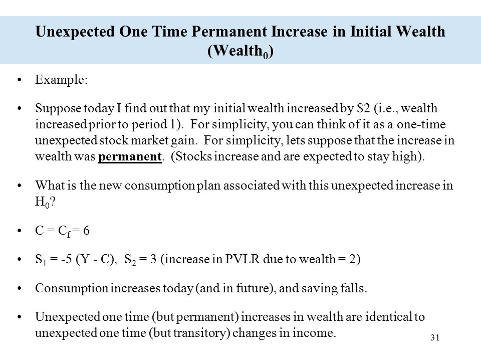 Unexpected One Time Permanent Increase in Initial Wealth (Wealth0)