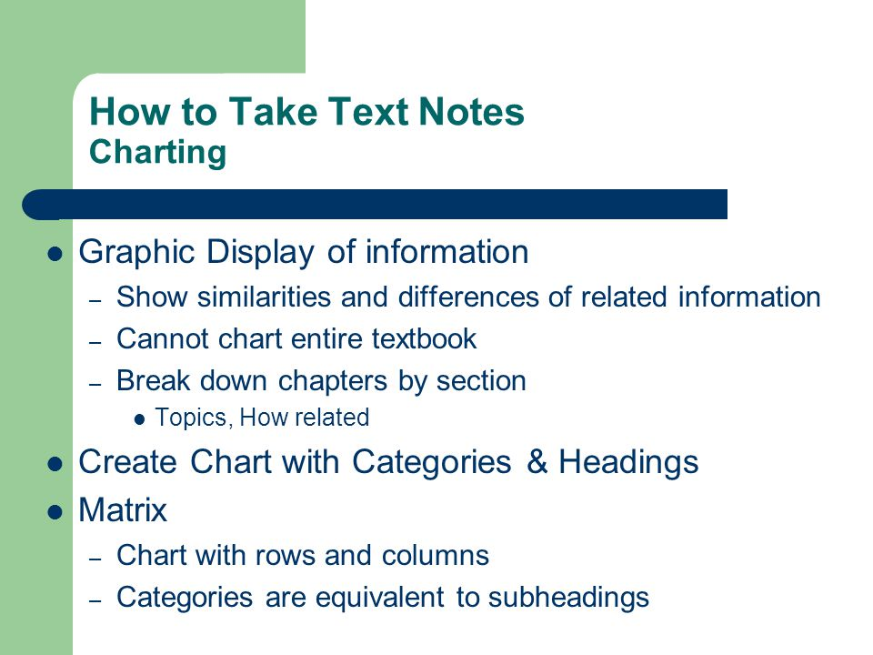 How to Take Text Notes Charting