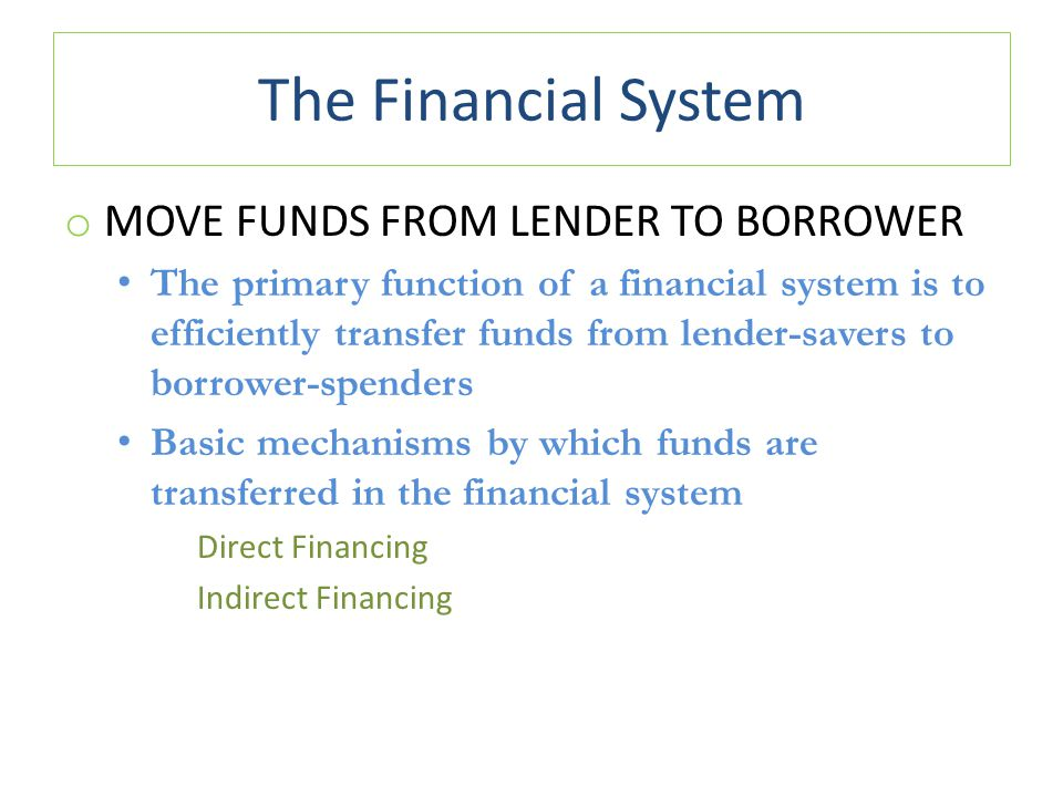 The Financial System Move Funds from Lender to Borrower