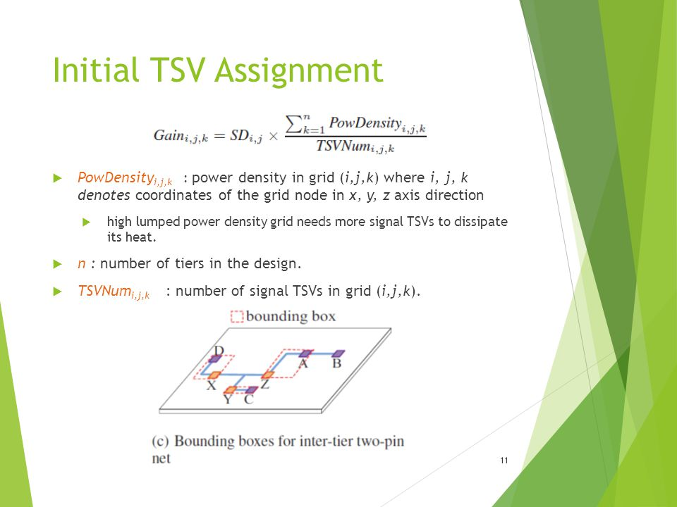 Initial TSV Assignment