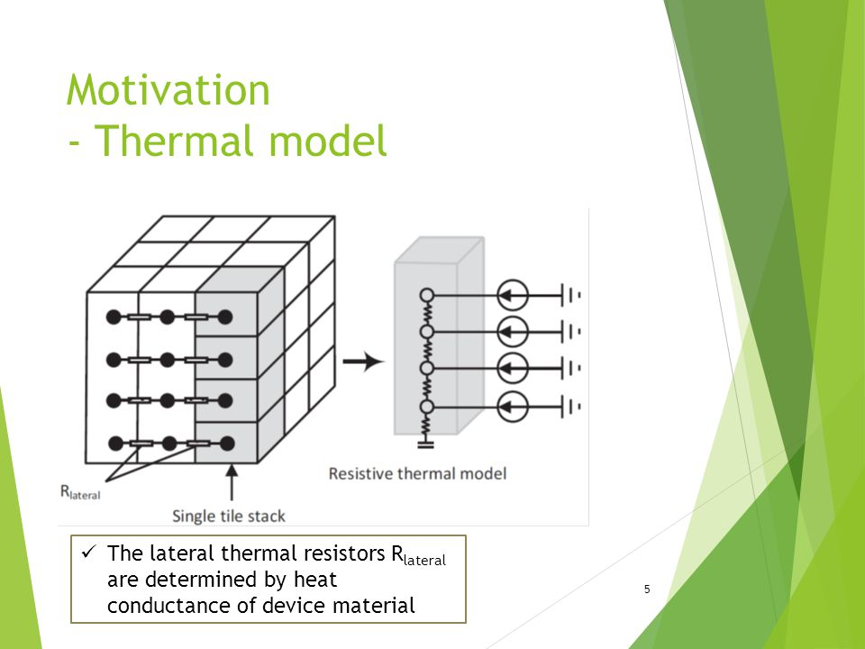 Motivation - Thermal model