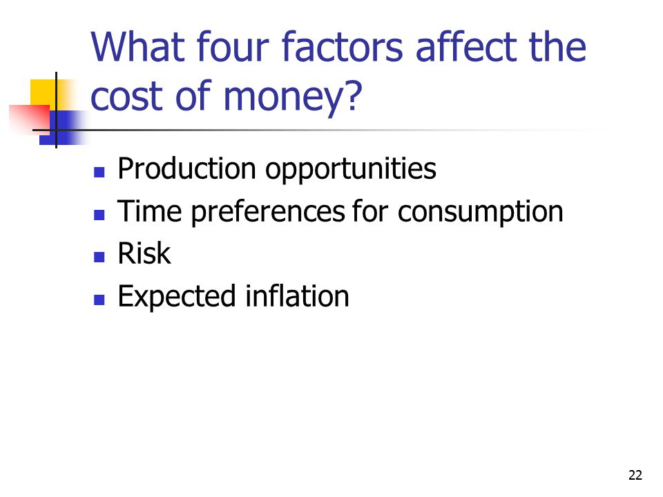 What four factors affect the cost of money