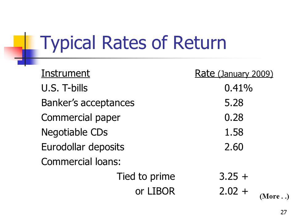 Typical Rates of Return