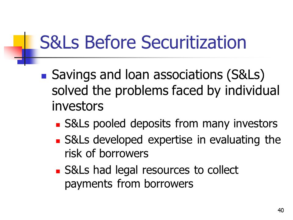 S&Ls Before Securitization