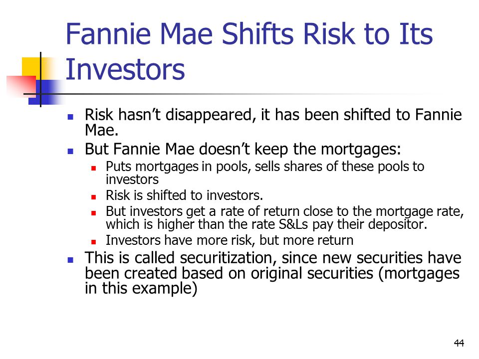 Fannie Mae Shifts Risk to Its Investors
