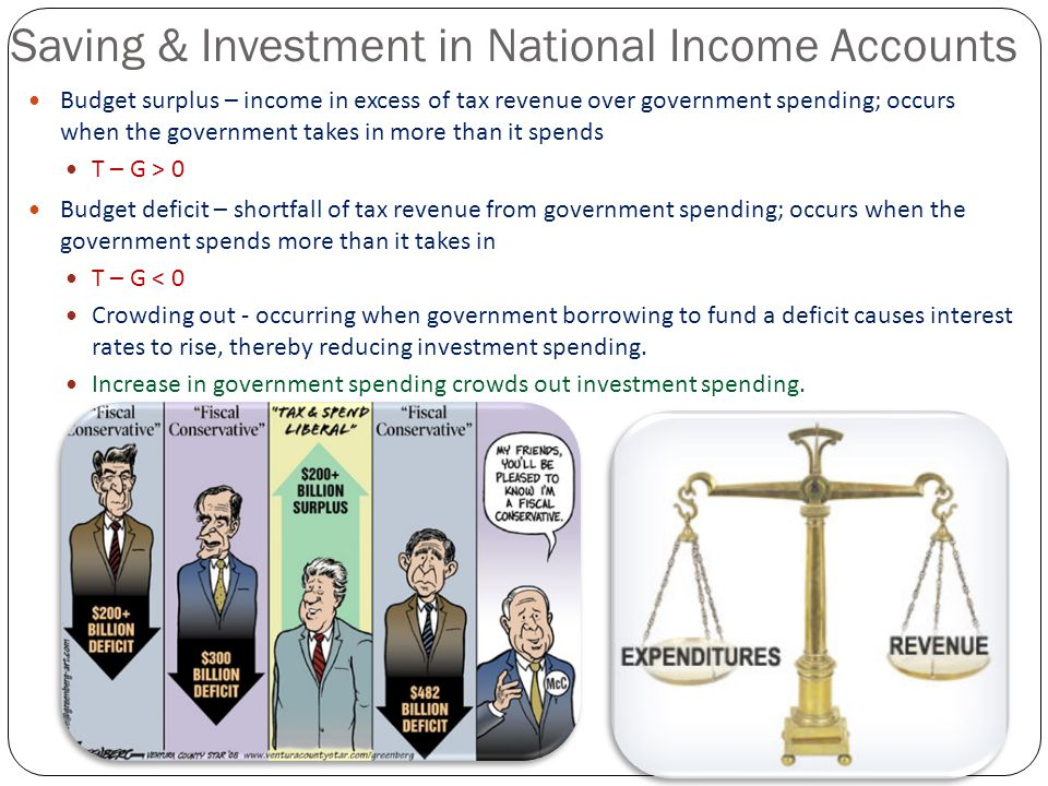 Saving & Investment in National Income Accounts