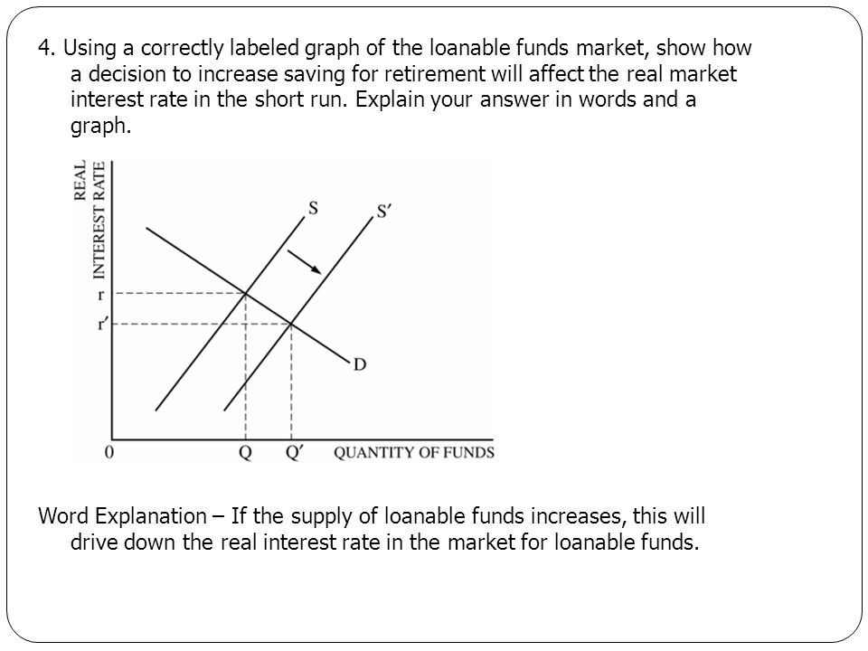 4. Using a correctly labeled graph of the loanable funds market, show how a decision to increase saving for retirement will affect the real market interest rate in the short run. Explain your answer in words and a graph.