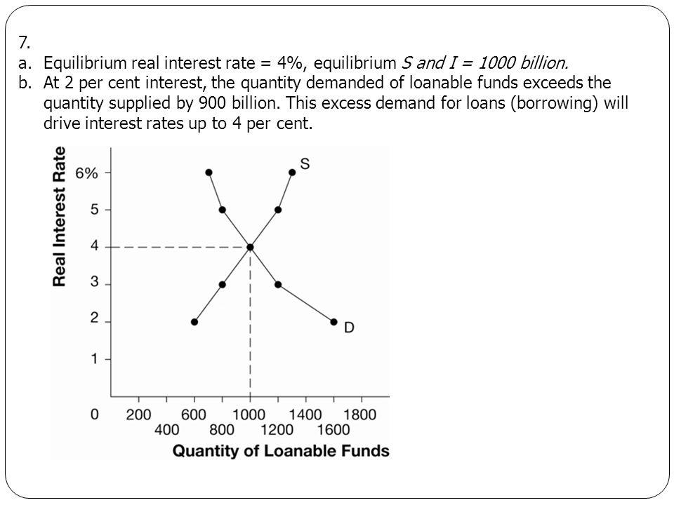 7. Equilibrium real interest rate = 4%, equilibrium S and I = 1000 billion.