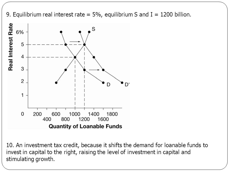9. Equilibrium real interest rate = 5%, equilibrium S and I = 1200 billion.