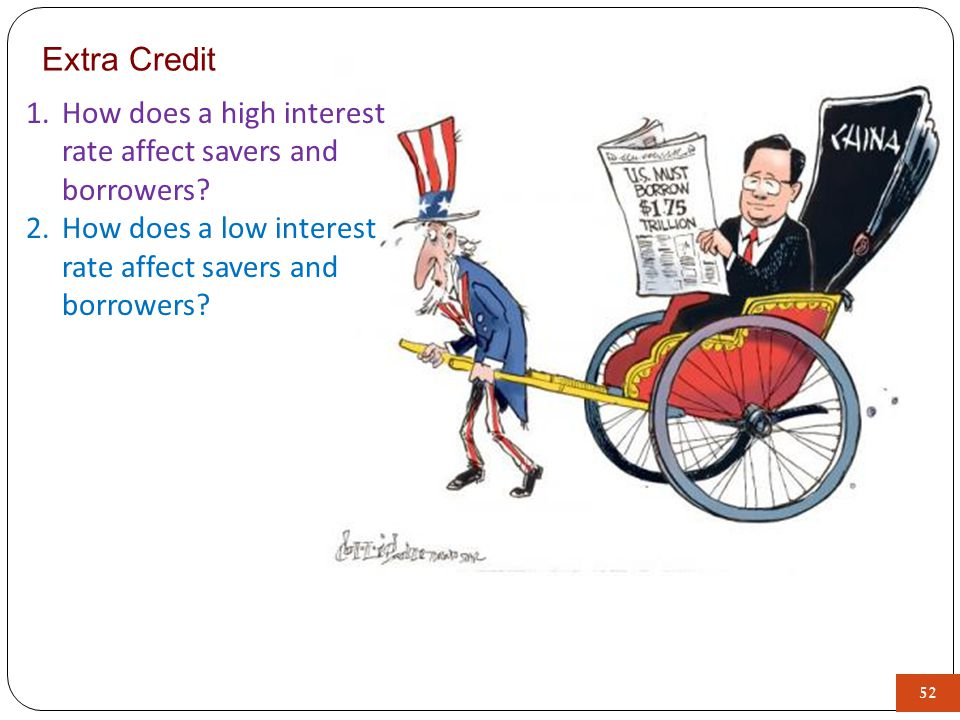 Extra Credit How does a high interest rate affect savers and borrowers.