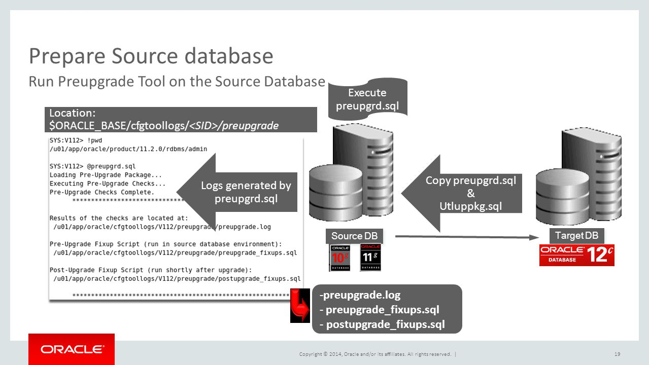 Prepare Source database