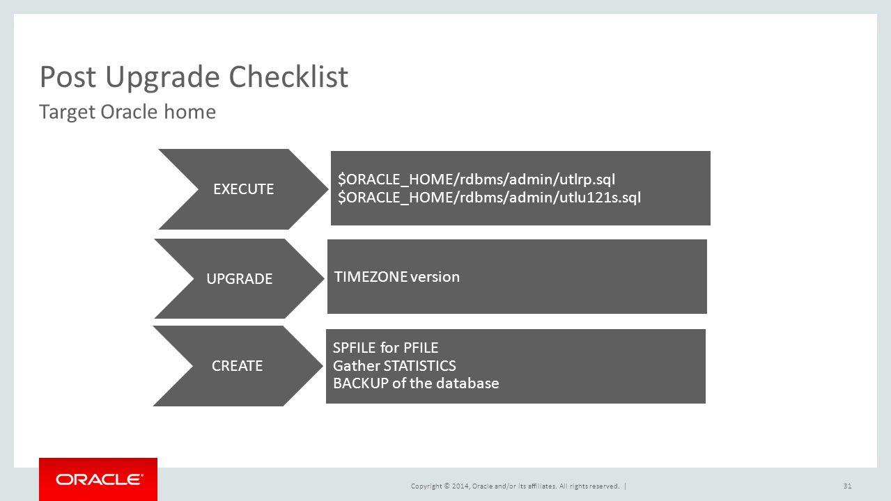 Post Upgrade Checklist
