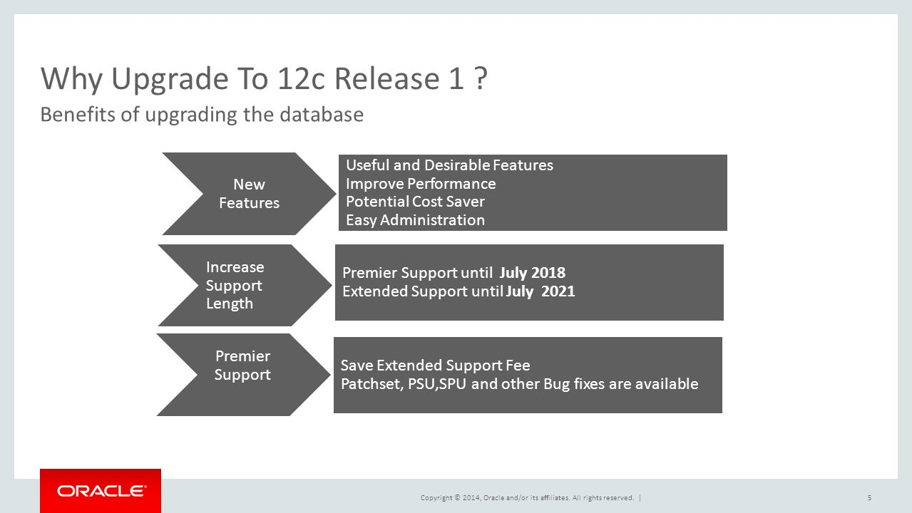 Why Upgrade To 12c Release 1