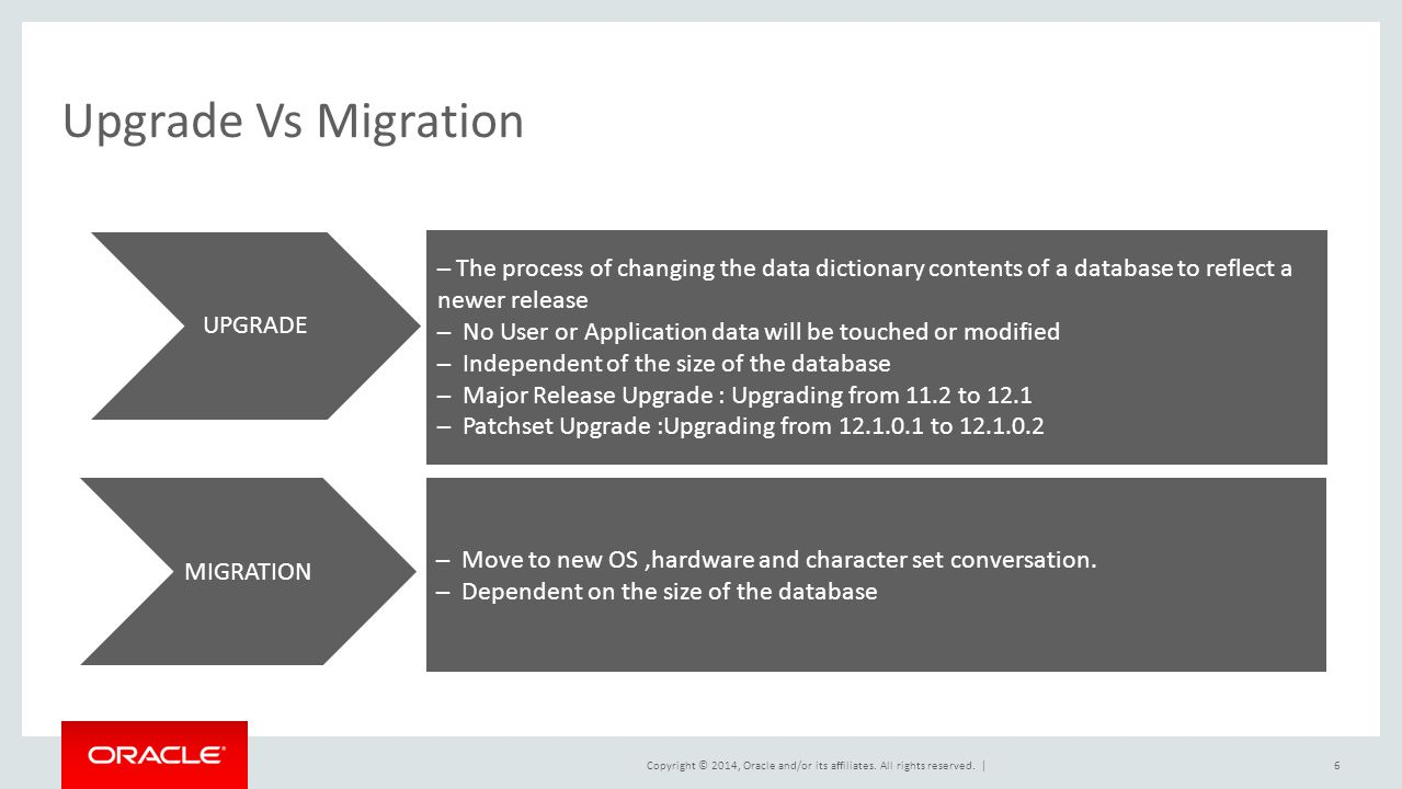 Upgrade Vs Migration UPGRADE. The process of changing the data dictionary contents of a database to reflect a newer release.