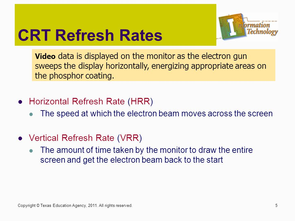 CRT Refresh Rates Horizontal Refresh Rate (HRR)