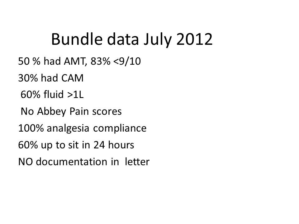 Bundle data July 2012