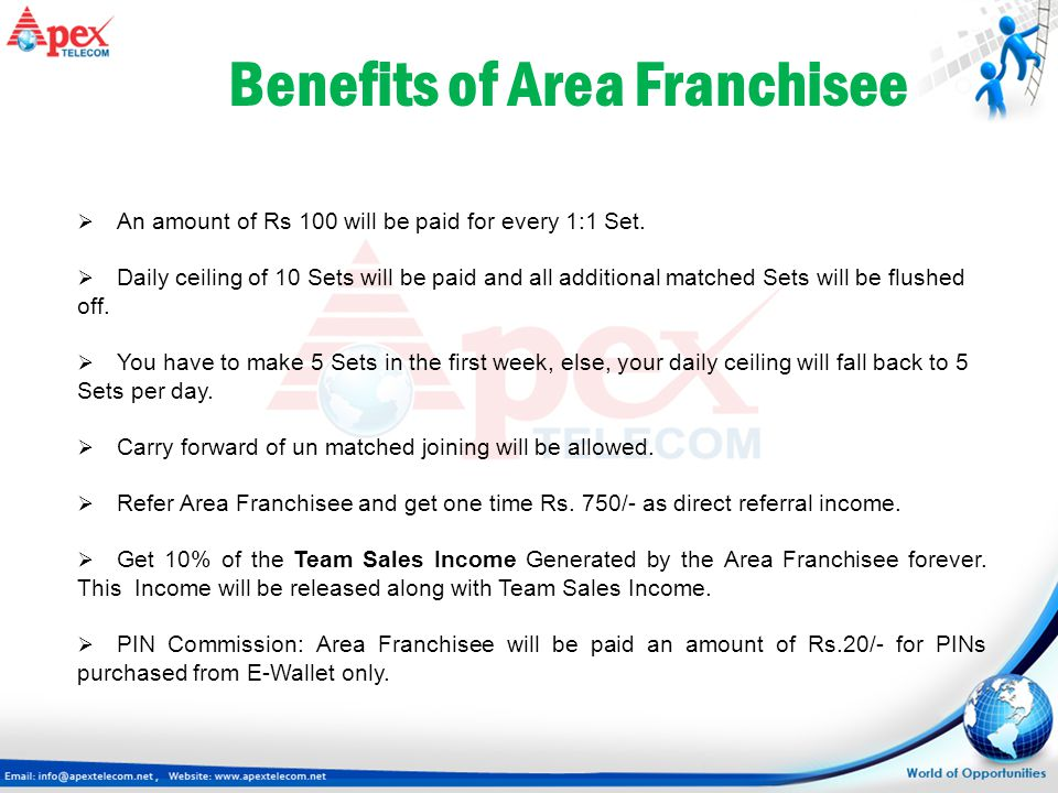 Benefits of Area Franchisee