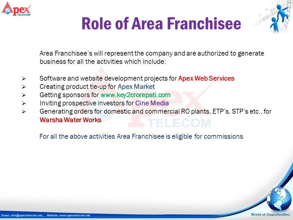 Role of Area Franchisee