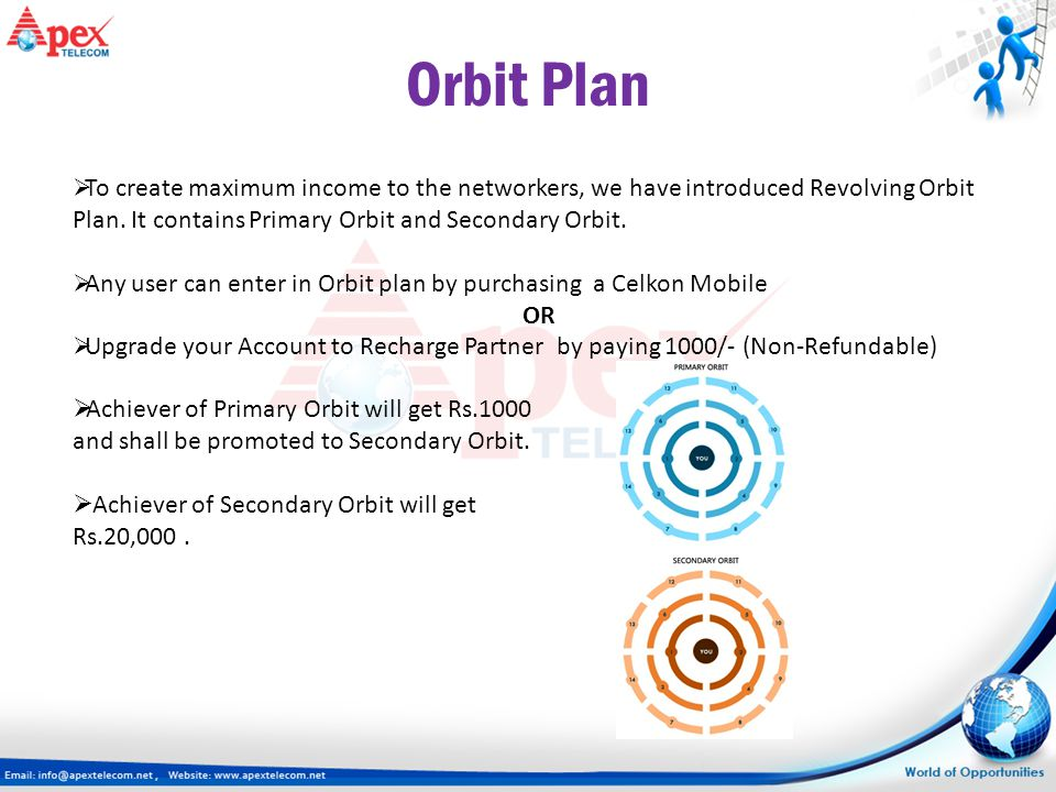 Orbit Plan To create maximum income to the networkers, we have introduced Revolving Orbit Plan. It contains Primary Orbit and Secondary Orbit.