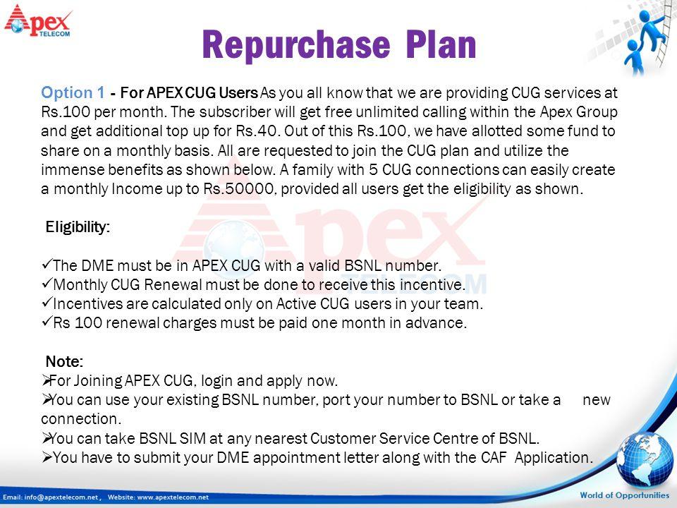 Repurchase Plan