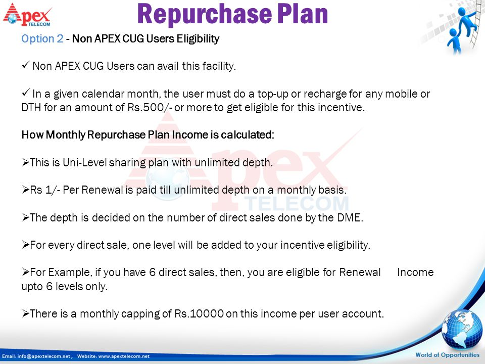Repurchase Plan Option 2 - Non APEX CUG Users Eligibility