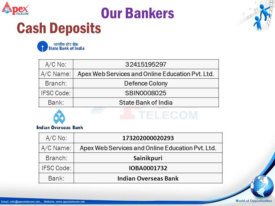 Our Bankers Cash Deposits 173202000020293 Sainikpuri IOBA0001732