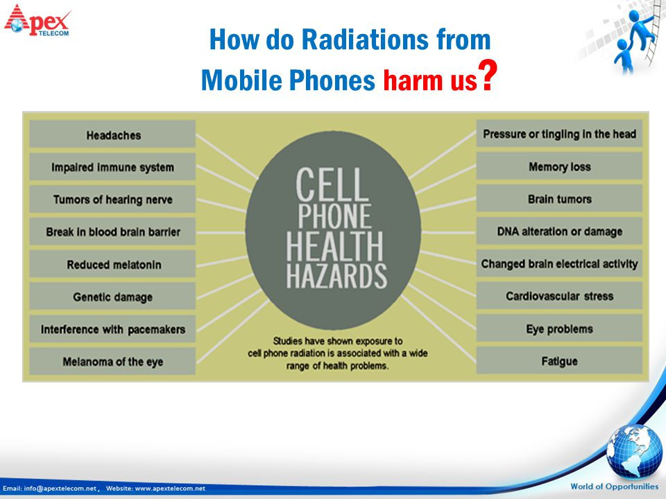 How do Radiations from Mobile Phones harm us