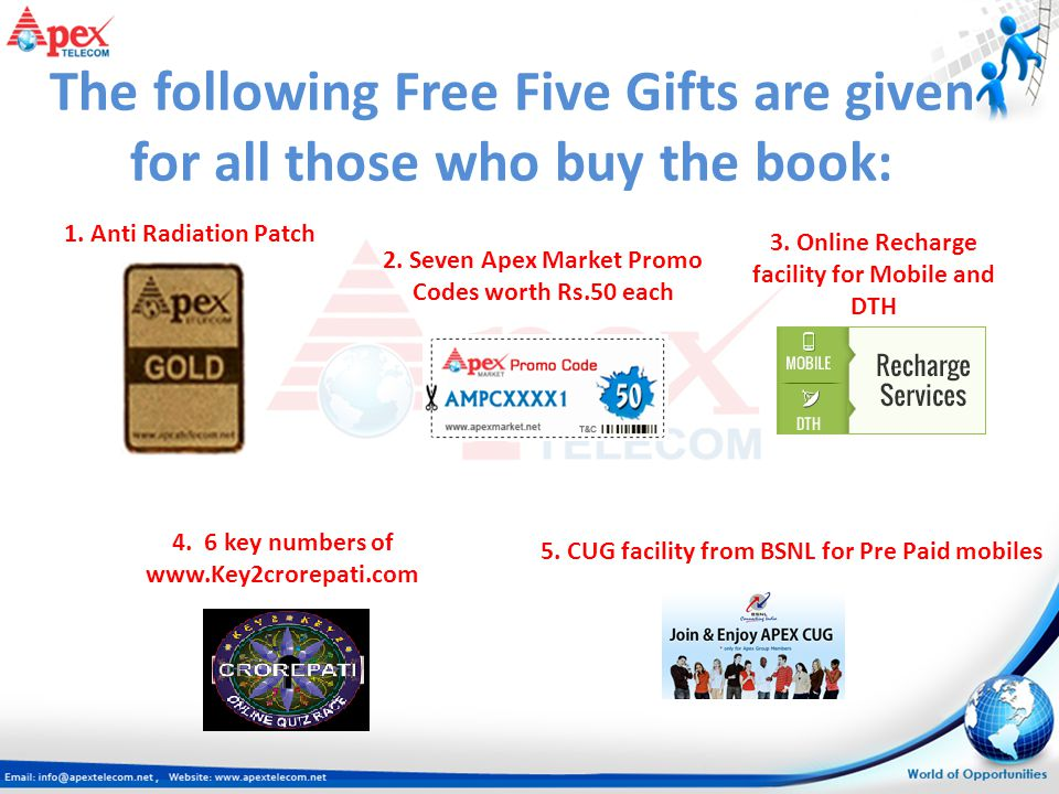 The following Free Five Gifts are given for all those who buy the book:
