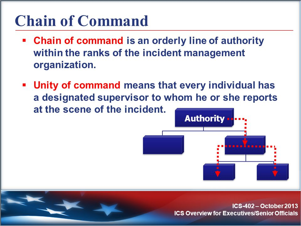 Chain of Command Chain of command is an orderly line of authority within the ranks of the incident management organization.