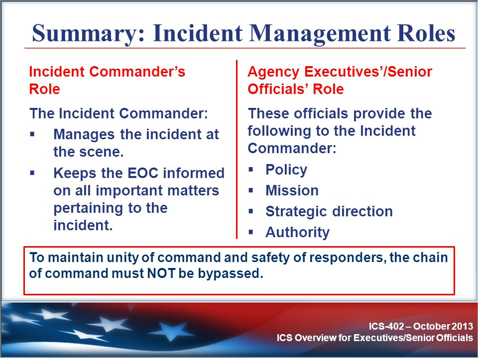 Summary: Incident Management Roles