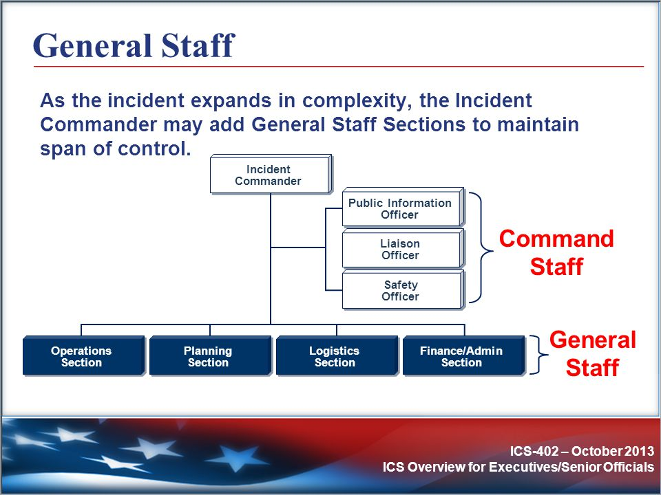 General Staff Command Staff General Staff