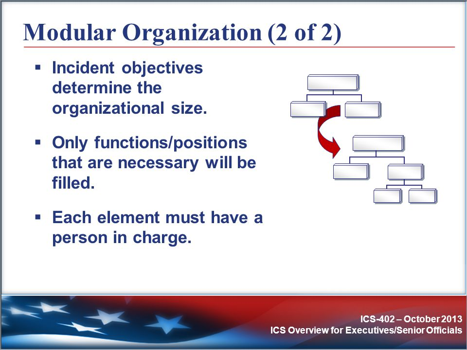 Modular Organization (2 of 2)