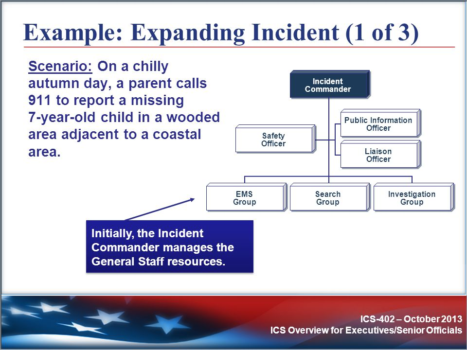 Example: Expanding Incident (1 of 3)